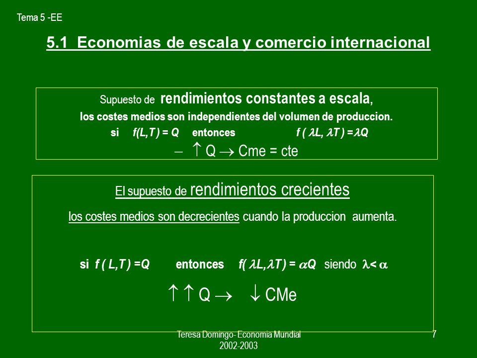 5.1 Economias de escala y comercio internacional