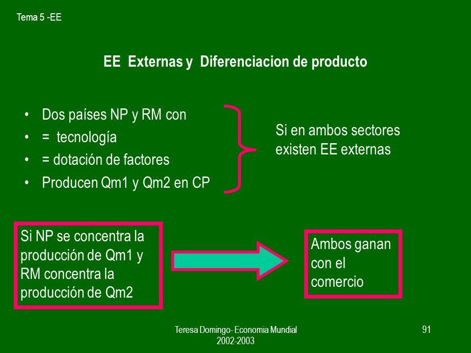 EE Externas y Diferenciacion de producto