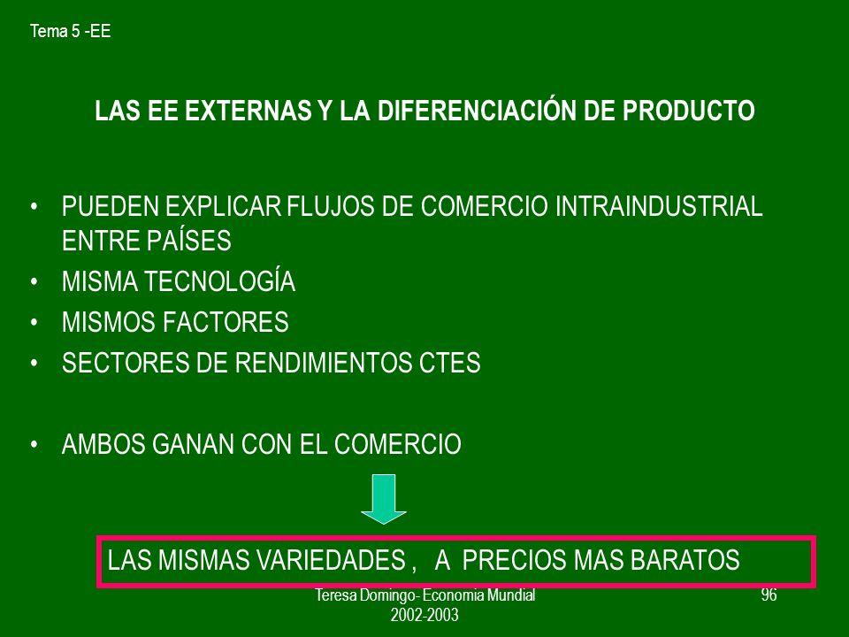 LAS EE EXTERNAS Y LA DIFERENCIACIÓN DE PRODUCTO