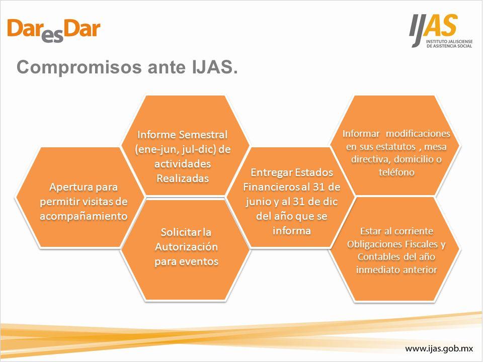 Compromisos ante IJAS. Apertura para permitir visitas de acompañamiento.