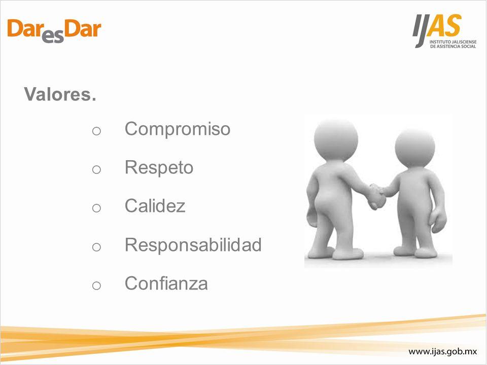 Valores. Compromiso Respeto Calidez Responsabilidad Confianza