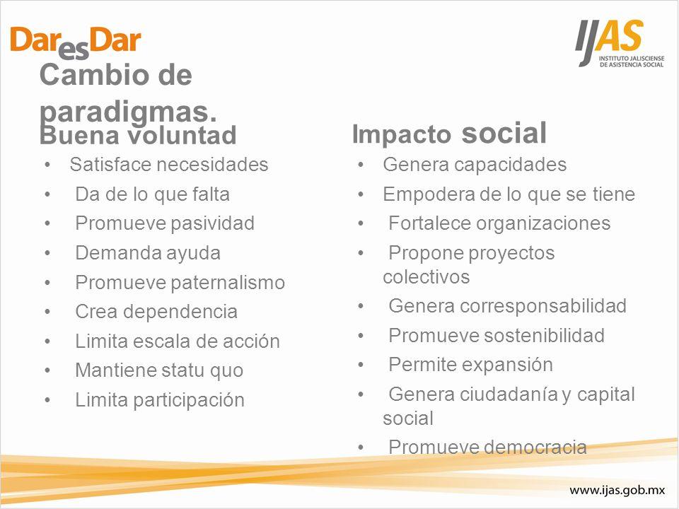 Cambio de paradigmas. Impacto social Buena voluntad
