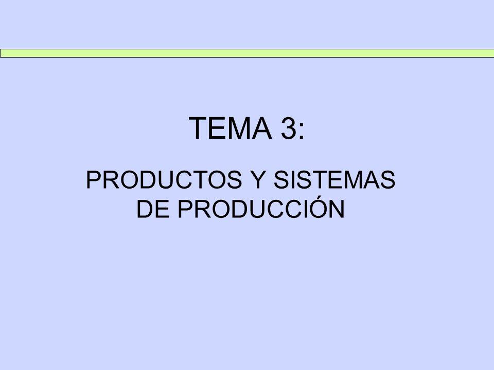 PRODUCTOS Y SISTEMAS DE PRODUCCIÓN