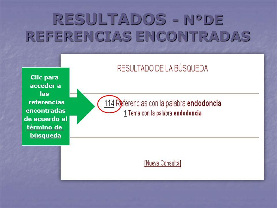 RESULTADOS - N°DE REFERENCIAS ENCONTRADAS