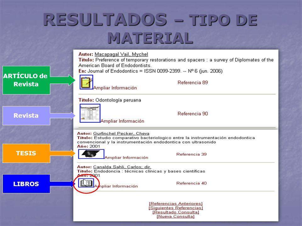 RESULTADOS – TIPO DE MATERIAL