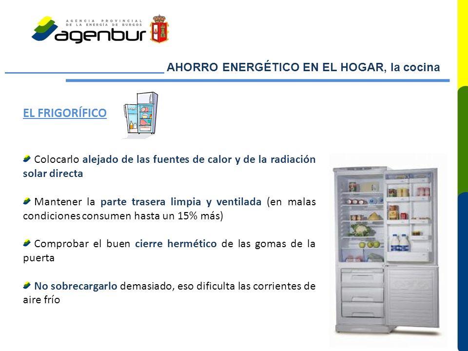 EL FRIGORÍFICO AHORRO ENERGÉTICO EN EL HOGAR, la cocina