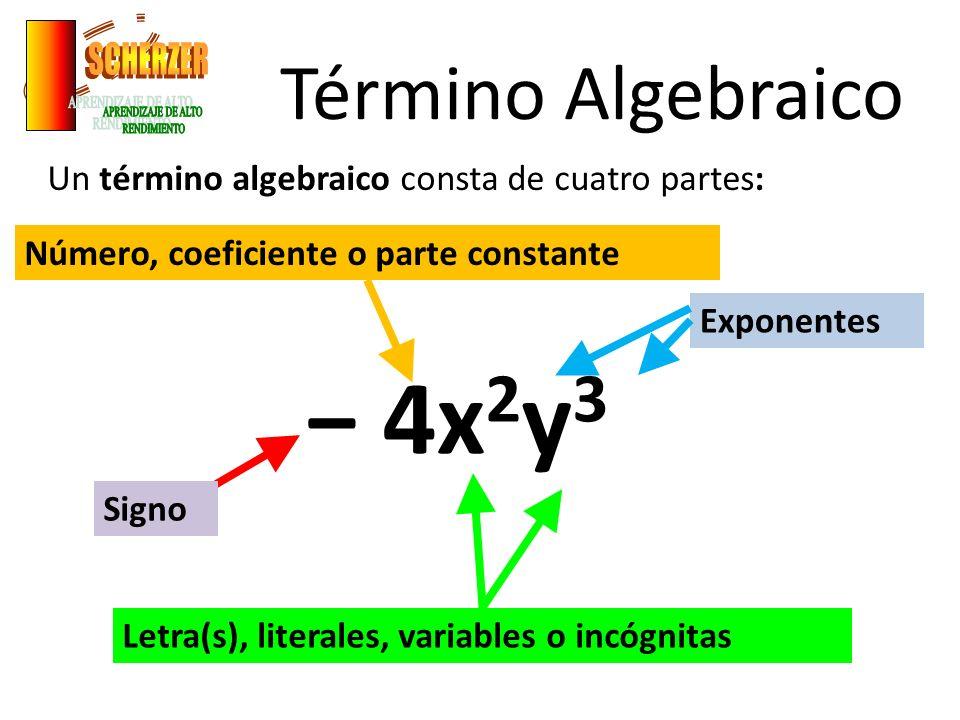 − 4x2y3 Término Algebraico SCHERZER APRENDIZAJE DE ALTO RENDIMIENTO