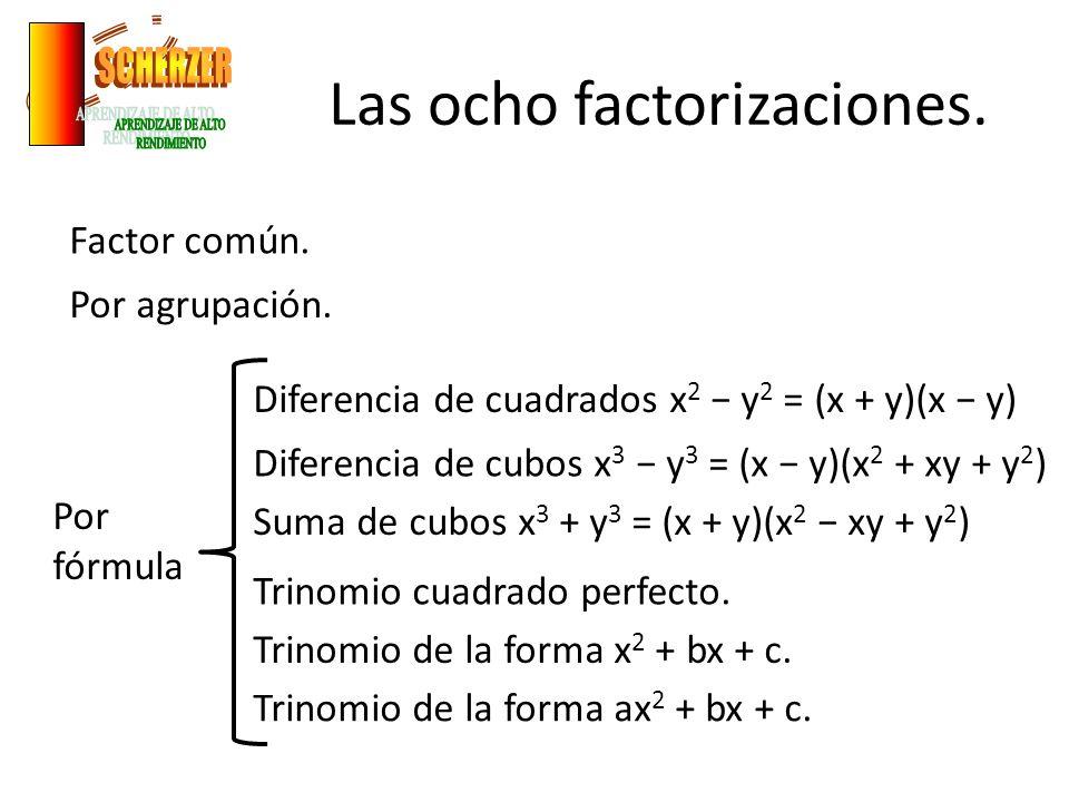 Las ocho factorizaciones.