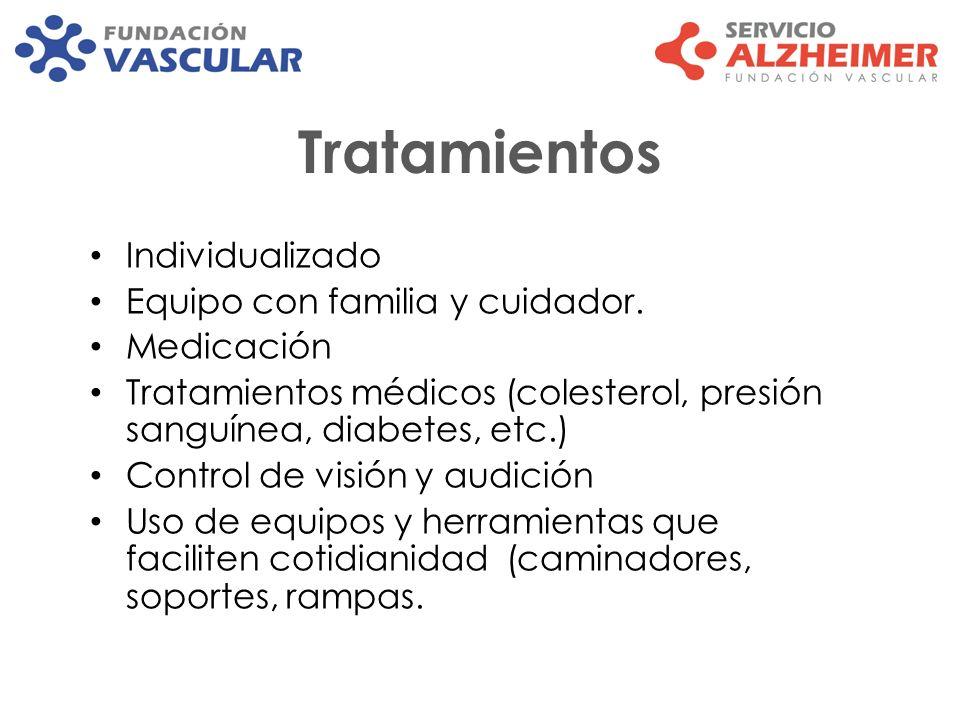 Tratamientos Individualizado Equipo con familia y cuidador. Medicación