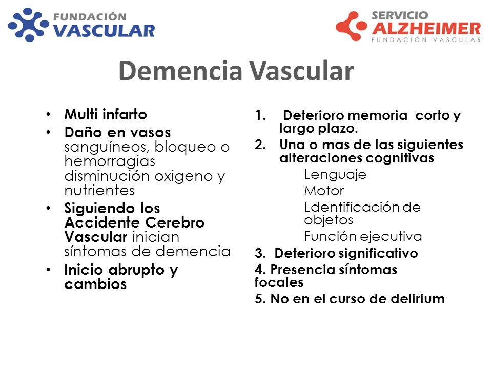 Demencia Vascular Multi infarto