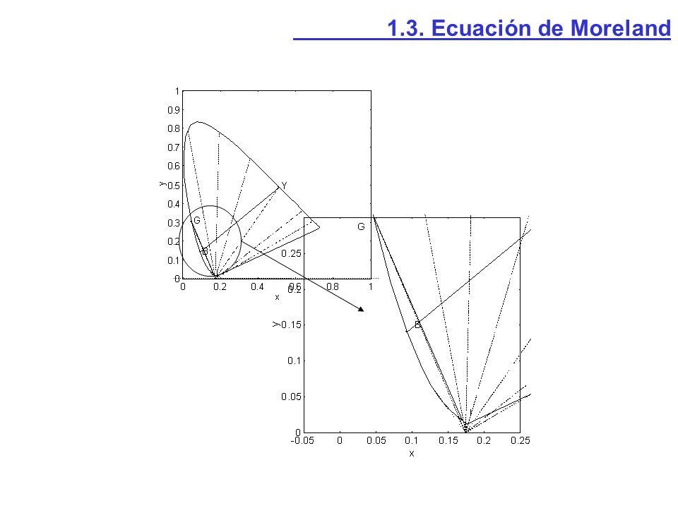1.3. Ecuación de Moreland