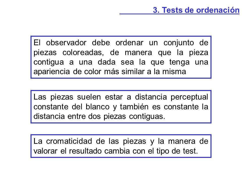 3. Tests de ordenación