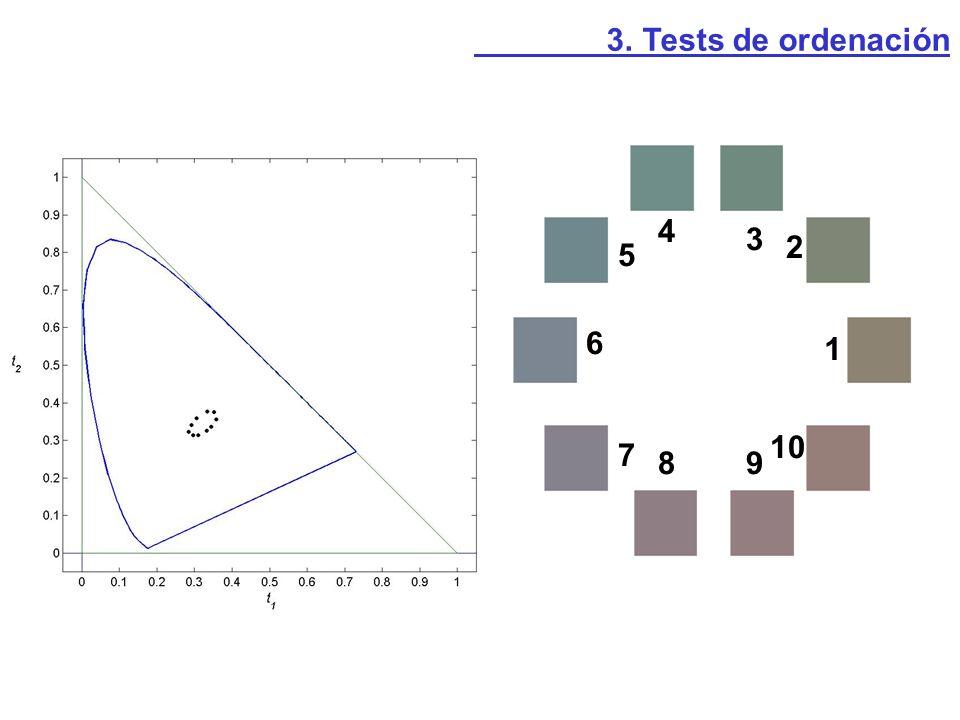 3. Tests de ordenación 1 2 3 4 5 6 7 8 9 10