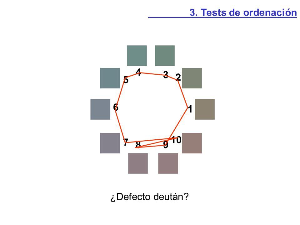 3. Tests de ordenación 1 2 3 4 5 6 7 8 9 10 ¿Defecto deután