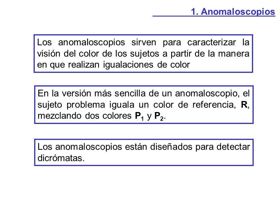 1. Anomaloscopios