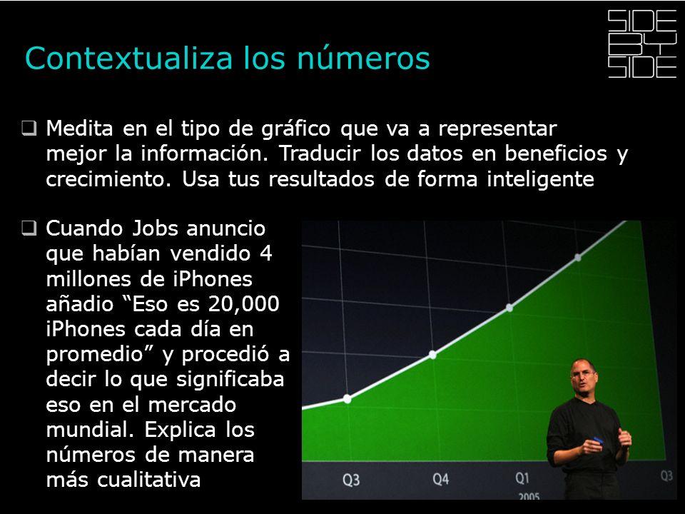 Contextualiza los números