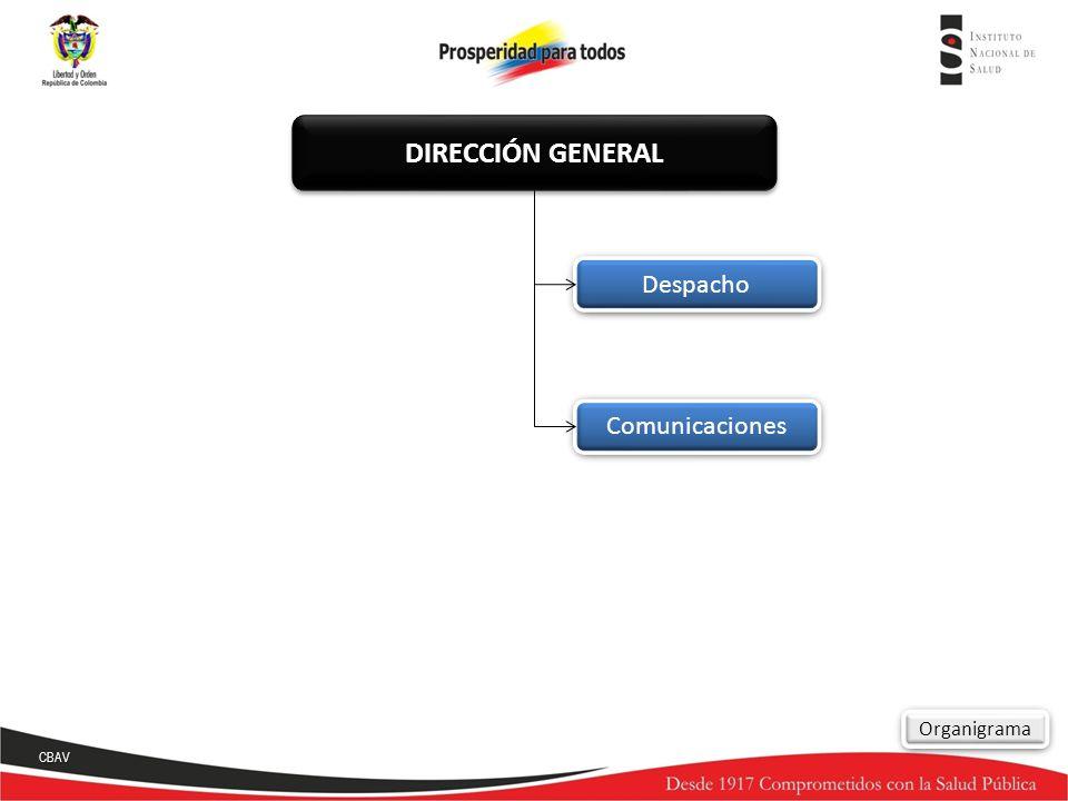 DIRECCIÓN GENERAL Despacho Comunicaciones Organigrama CBAV