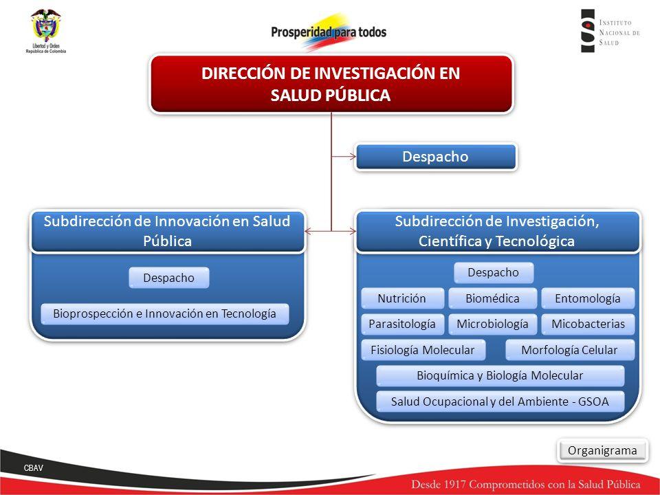 DIRECCIÓN DE INVESTIGACIÓN EN