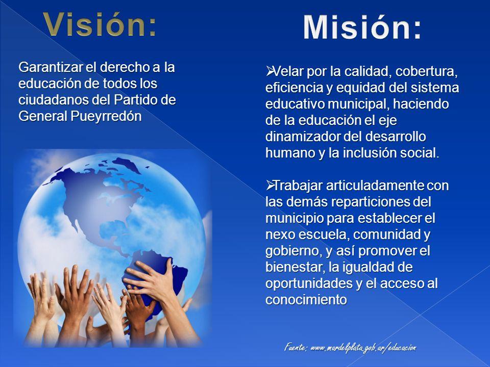 Visión: Misión: Garantizar el derecho a la educación de todos los ciudadanos del Partido de General Pueyrredón.