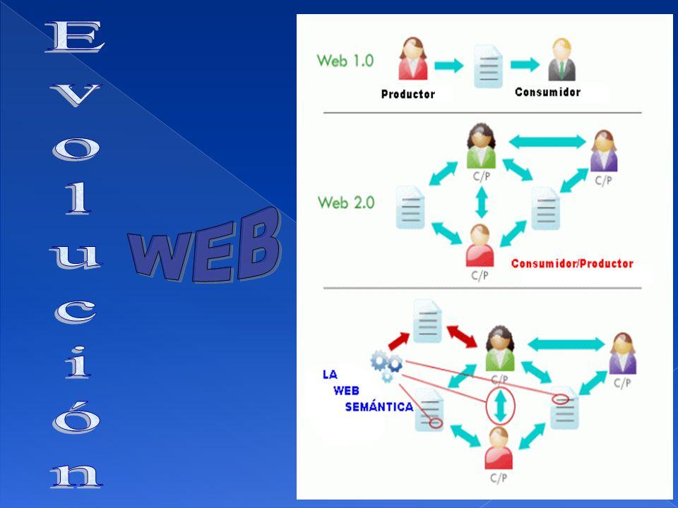 WEB Evolución Fernández María del Rosario rosariomardel@hotmail.com