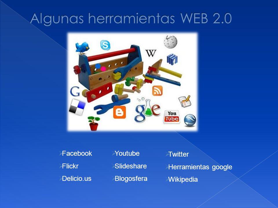 Algunas herramientas WEB 2.0