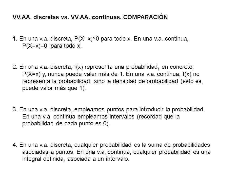 VV.AA. discretas vs. VV.AA. continuas. COMPARACIÓN