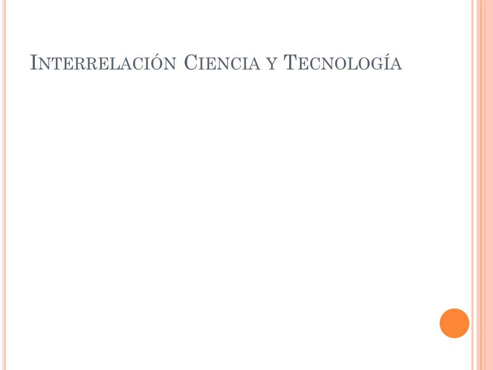 Interrelación Ciencia y Tecnología