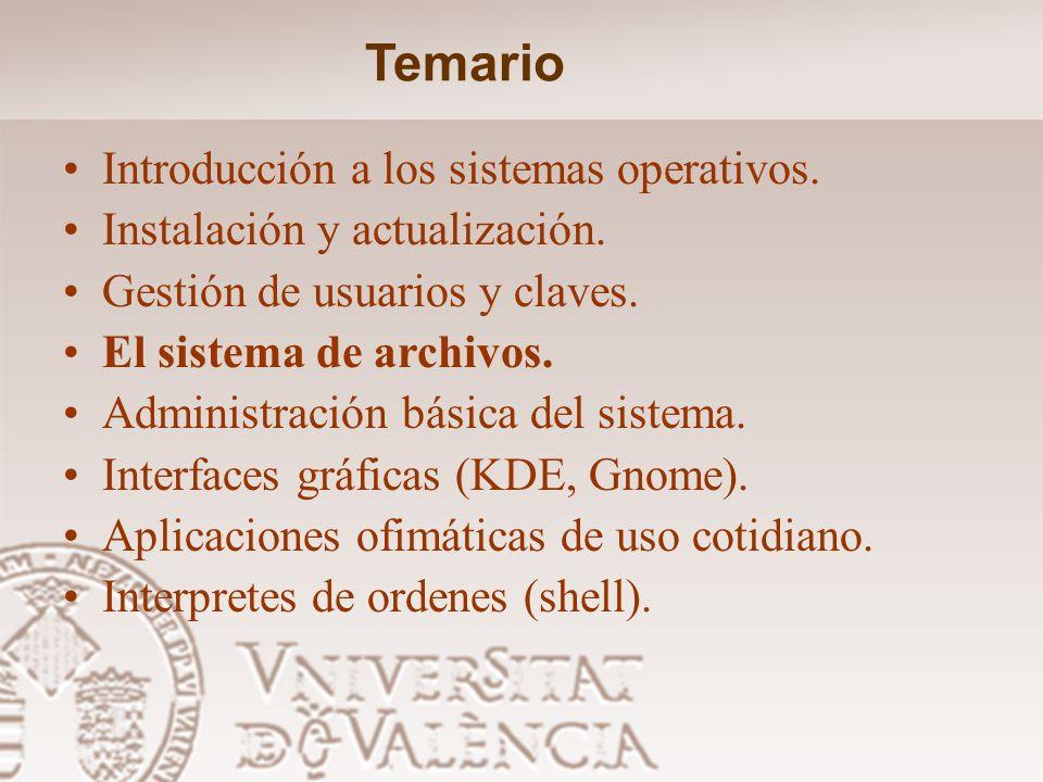 Temario Introducción a los sistemas operativos.