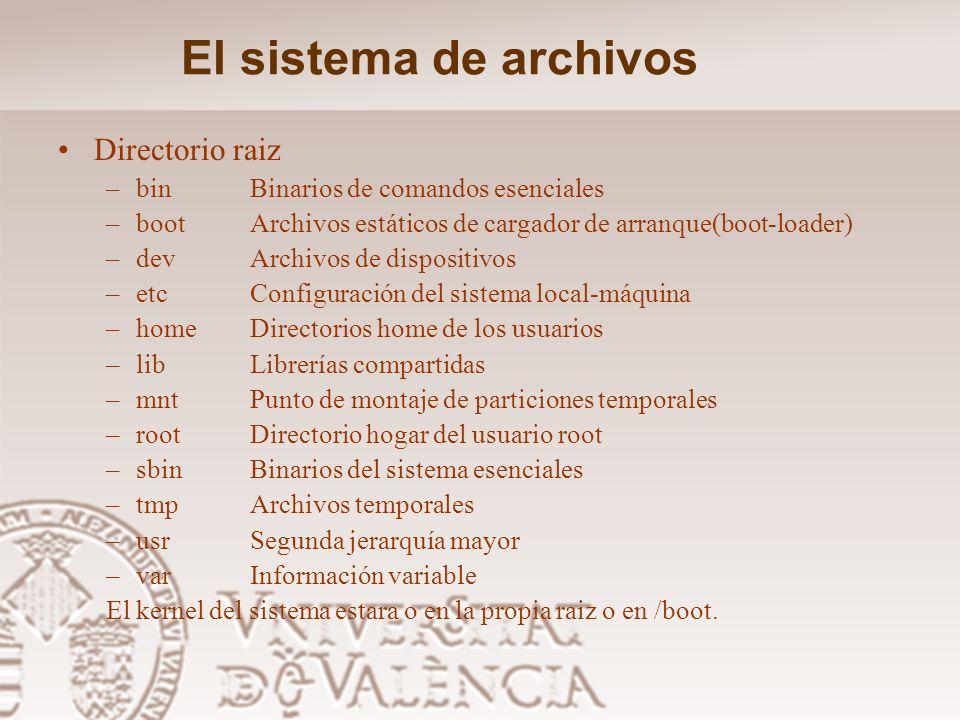 El sistema de archivos Directorio raiz