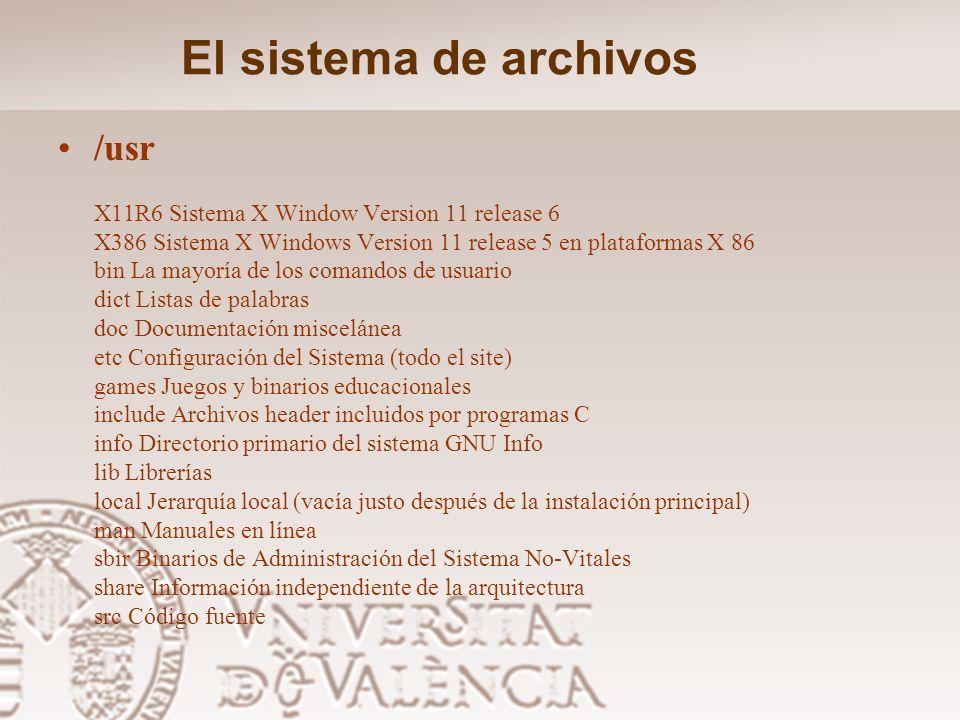 El sistema de archivos /usr