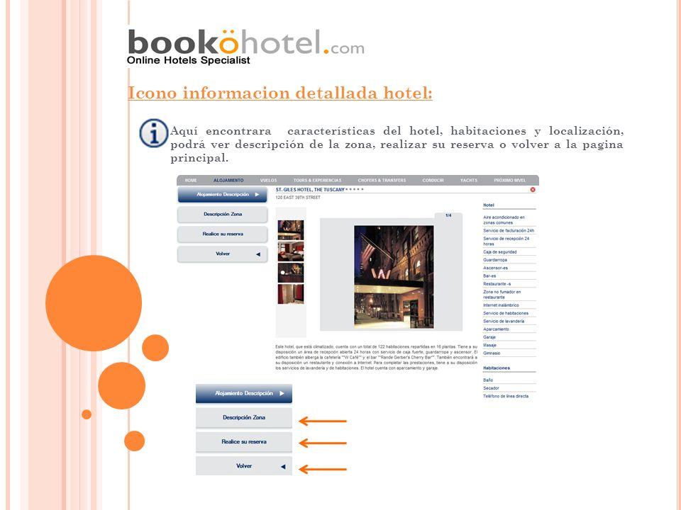 Icono informacion detallada hotel: