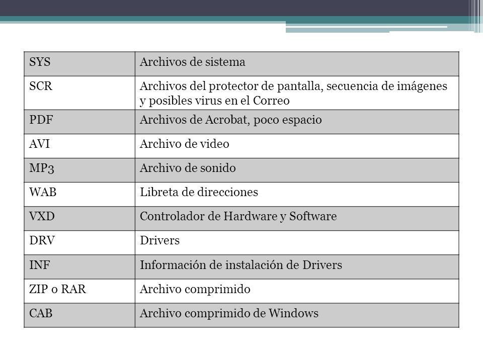 SYS Archivos de sistema. SCR. Archivos del protector de pantalla, secuencia de imágenes y posibles virus en el Correo.