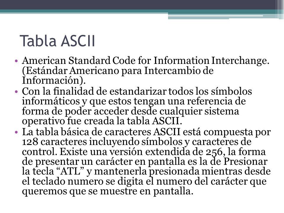Tabla ASCII American Standard Code for Information Interchange. (Estándar Americano para Intercambio de Información).