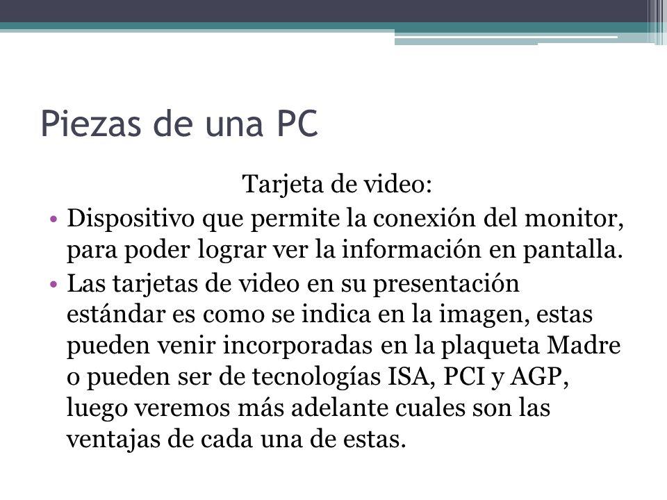 Piezas de una PC Tarjeta de video: