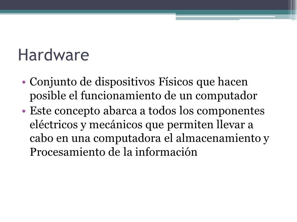 Hardware Conjunto de dispositivos Físicos que hacen posible el funcionamiento de un computador.