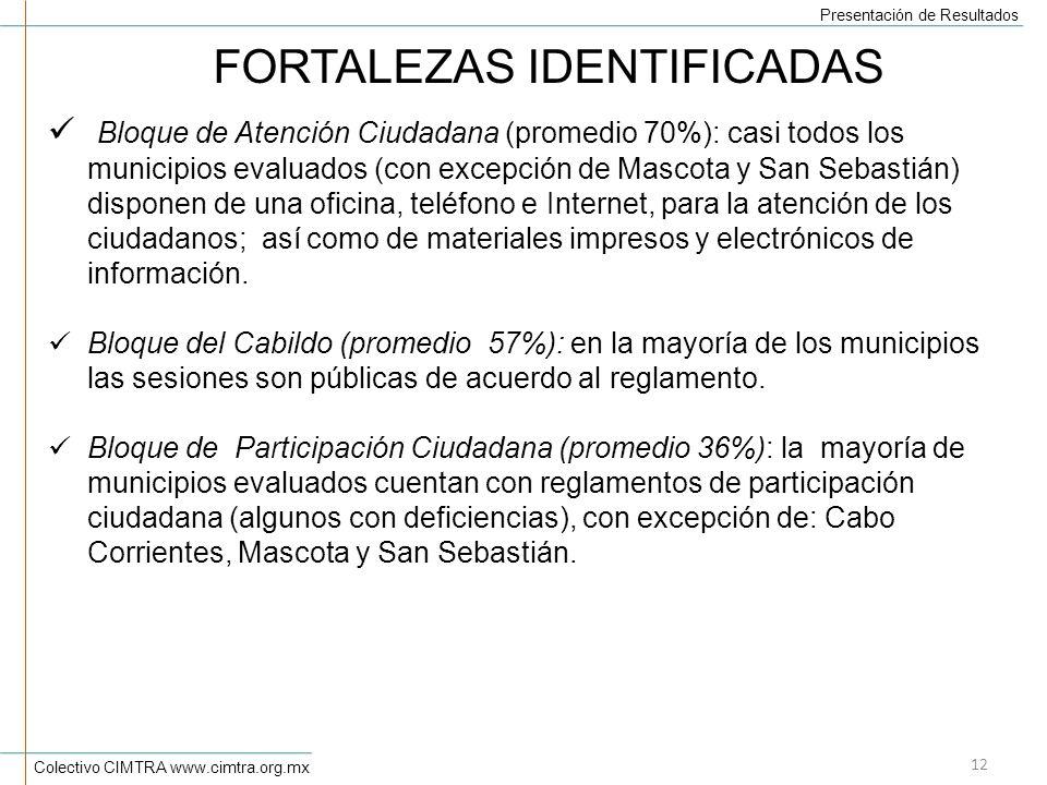 FORTALEZAS IDENTIFICADAS