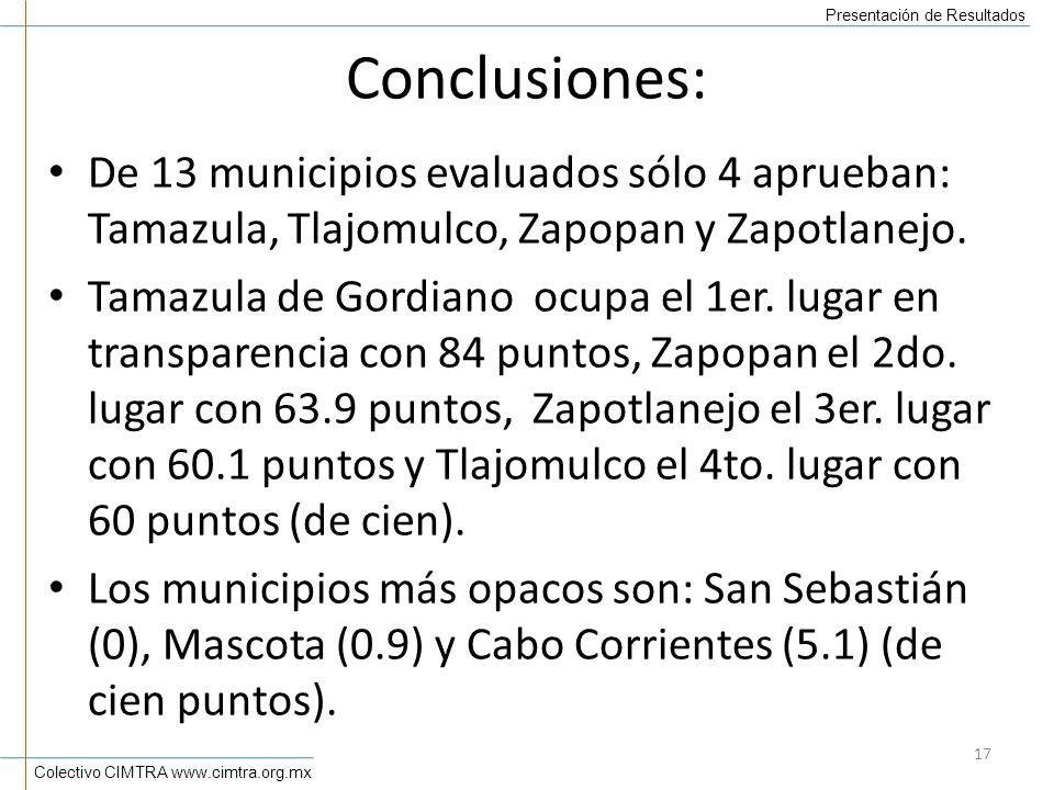 Conclusiones: De 13 municipios evaluados sólo 4 aprueban: Tamazula, Tlajomulco, Zapopan y Zapotlanejo.
