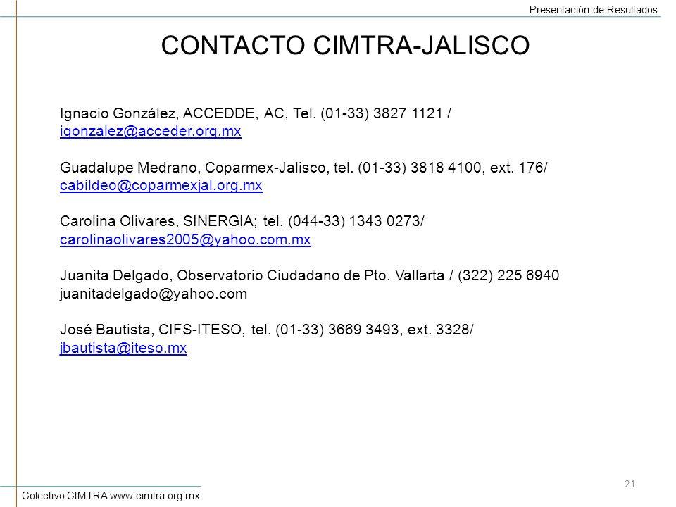CONTACTO CIMTRA-JALISCO