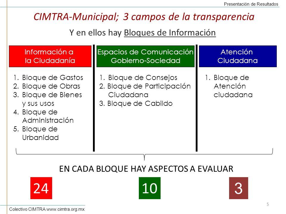 24 10 3 CIMTRA-Municipal; 3 campos de la transparencia