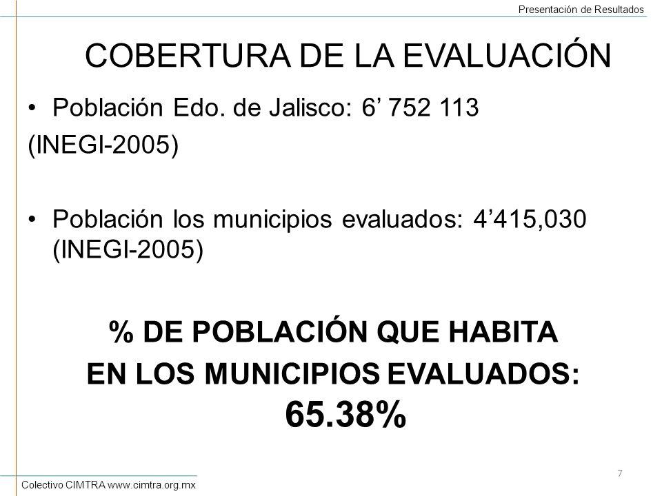 % DE POBLACIÓN QUE HABITA EN LOS MUNICIPIOS EVALUADOS: 65.38%