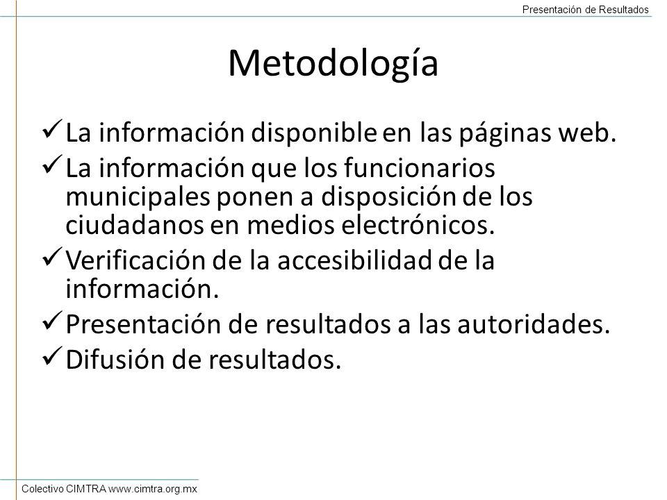 Metodología La información disponible en las páginas web.