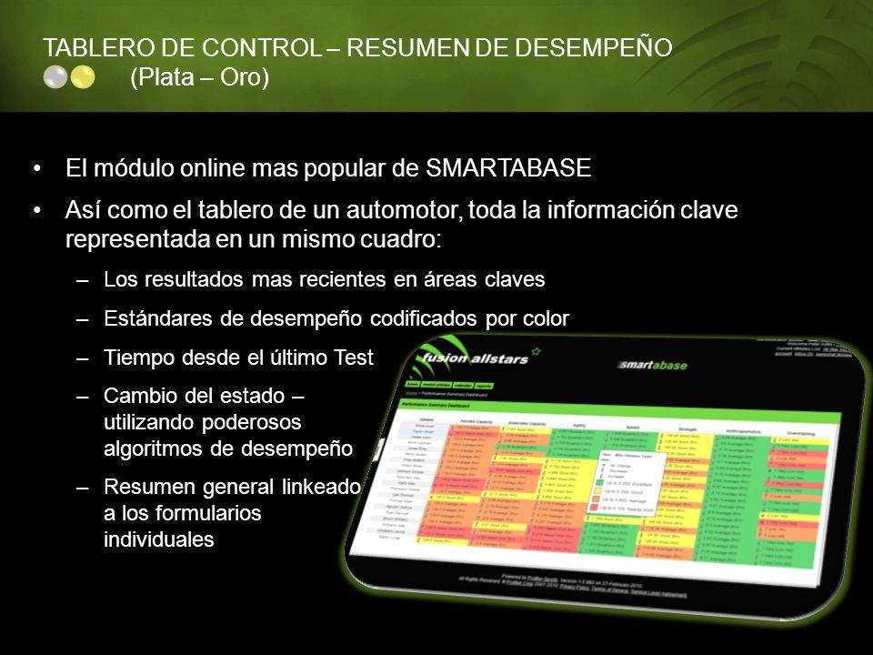 TABLERO DE CONTROL – RESUMEN DE DESEMPEÑO (Plata – Oro)