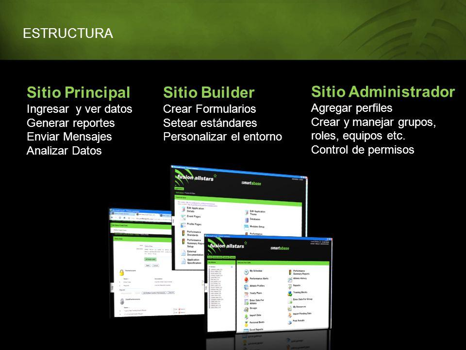 Sitio Principal Sitio Builder Sitio Administrador ESTRUCTURA