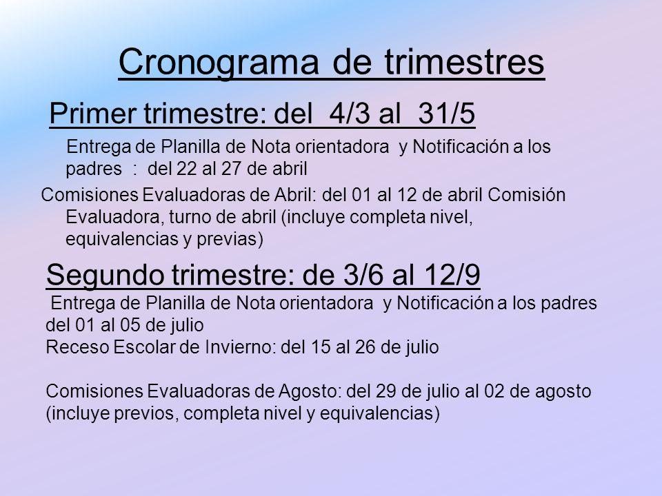 Cronograma de trimestres