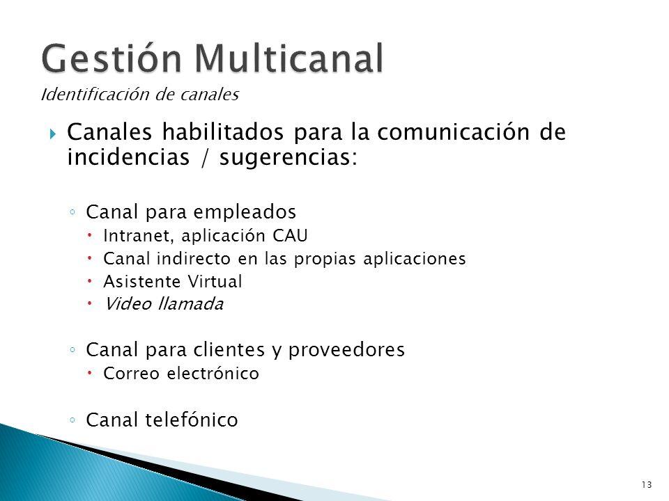 Gestión Multicanal Identificación de canales. Canales habilitados para la comunicación de incidencias / sugerencias: