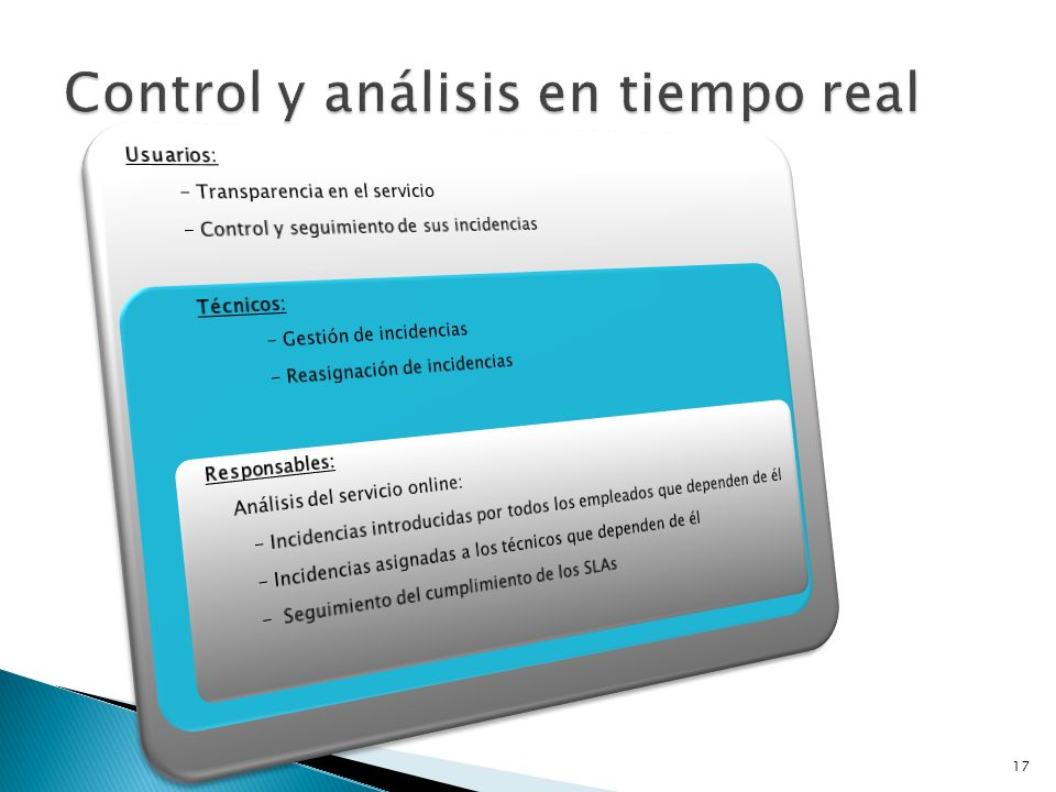 Control y análisis en tiempo real