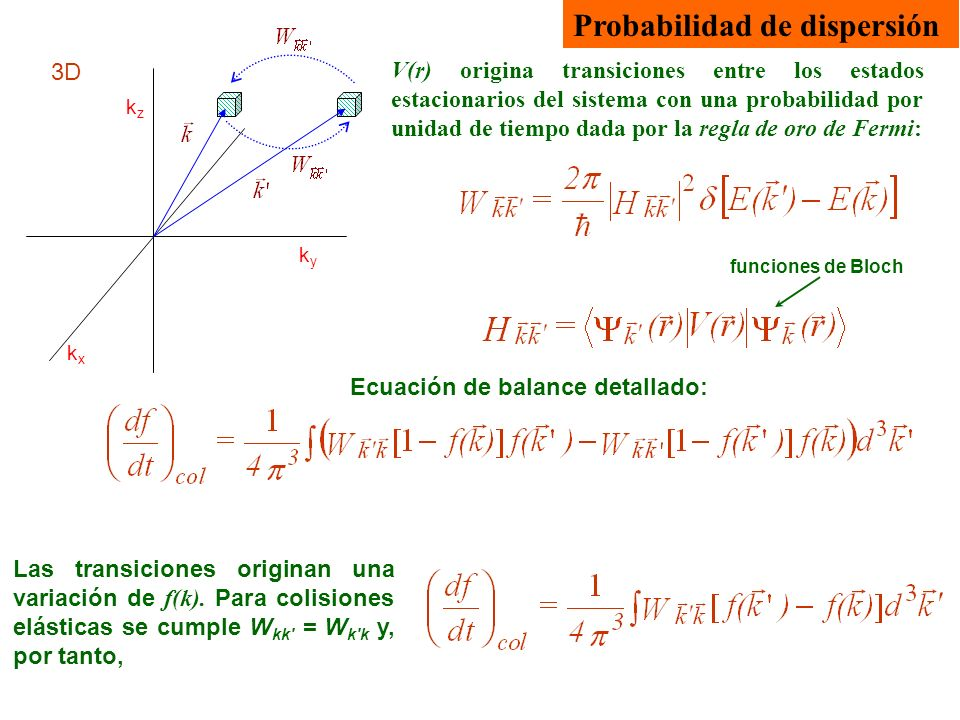 Probabilidad de dispersión
