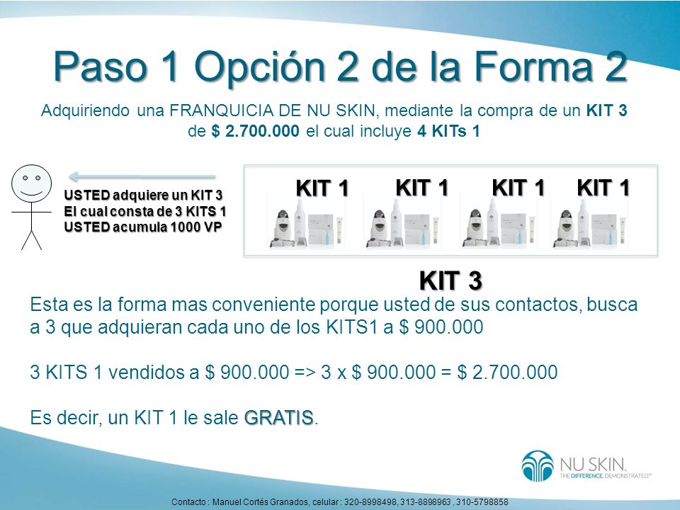 Paso 1 Opción 2 de la Forma 2 KIT 3 KIT 1 KIT 1 KIT 1 KIT 1