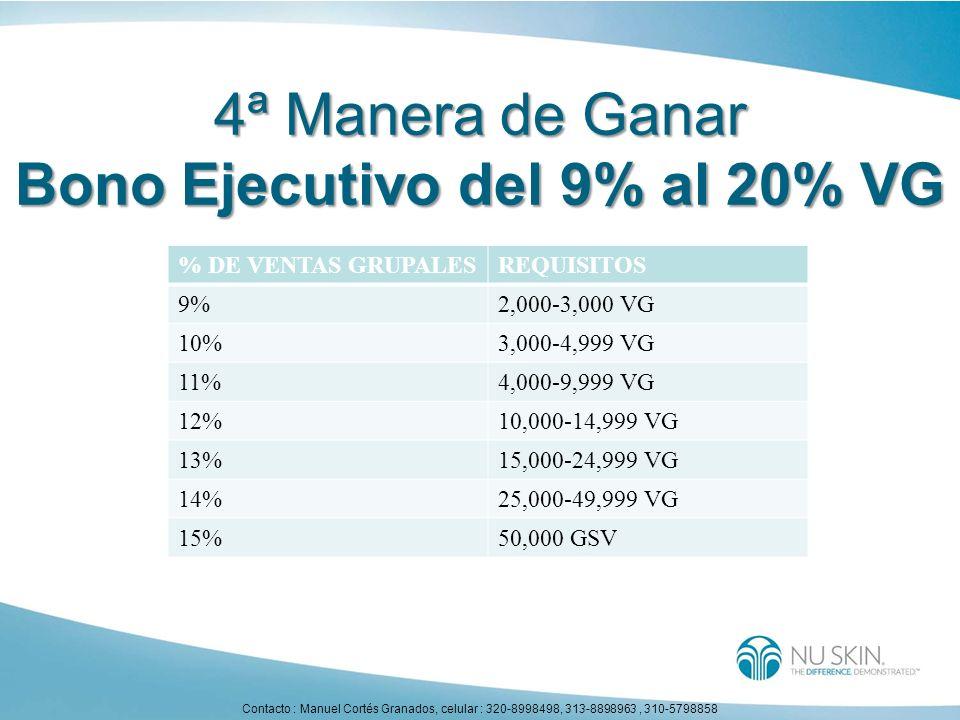 Bono Ejecutivo del 9% al 20% VG