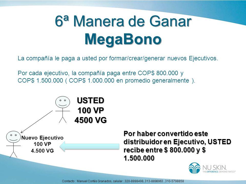 6ª Manera de Ganar MegaBono USTED 100 VP 4500 VG